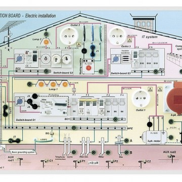 electrical-installation